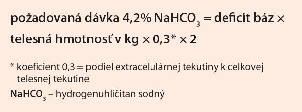 Vzorec 3. Substitučná terapia 4,2% hydrogénuhličitanom sodným [11]
