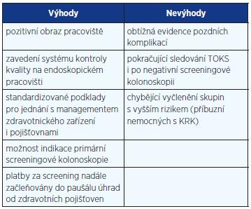 Tab. 2 Výhody a nevýhody statutu Centra pro screeningovou kolonoskopii