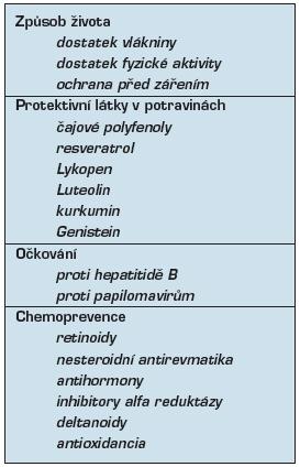 Protektivní faktory omezující vznik nádorového bujení
