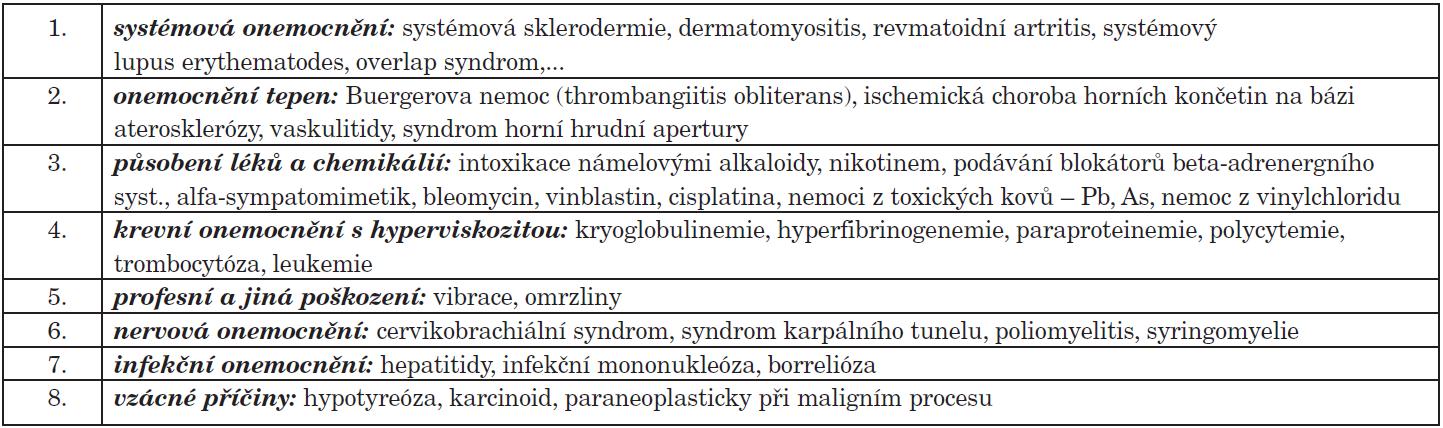 Choroby spojené s Raynaudovým fenoménem – sekundární Raynaudův syndrom.