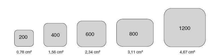 Rozměry bukálního mukoadhezivního filmu Breakyl<sup>®</sup> v různých silách (200, 400, 600, 800 a 1200 μg)<sup>23)</sup>