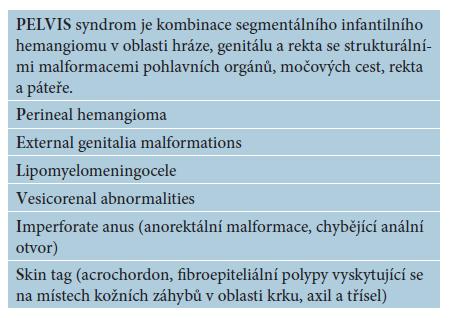PELVIS syndrom