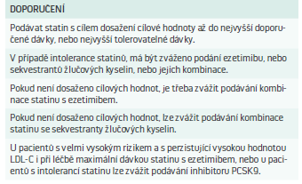 Doporučení pro farmakoterapii hypercholesterolemie