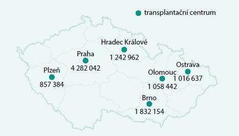 Transplantační centra v ČR (2012)*