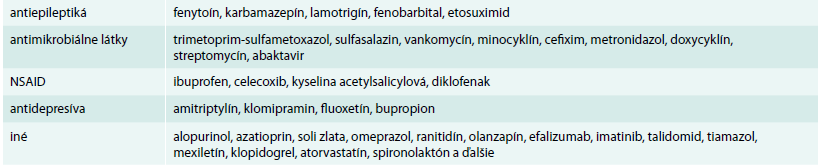 Lieky asociované so vznikom DRESS syndrómu. Upravené podľa [9]