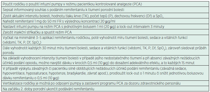Příklad jednoduchého dávkovacího schématu s fixním bolusem a možností úpravy podle účinku [13]