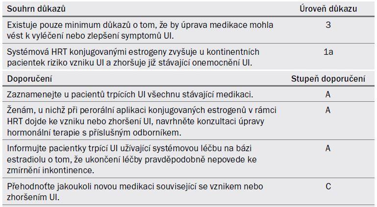 Souhrn důkazů a doporučení k části 4.1.1.2.