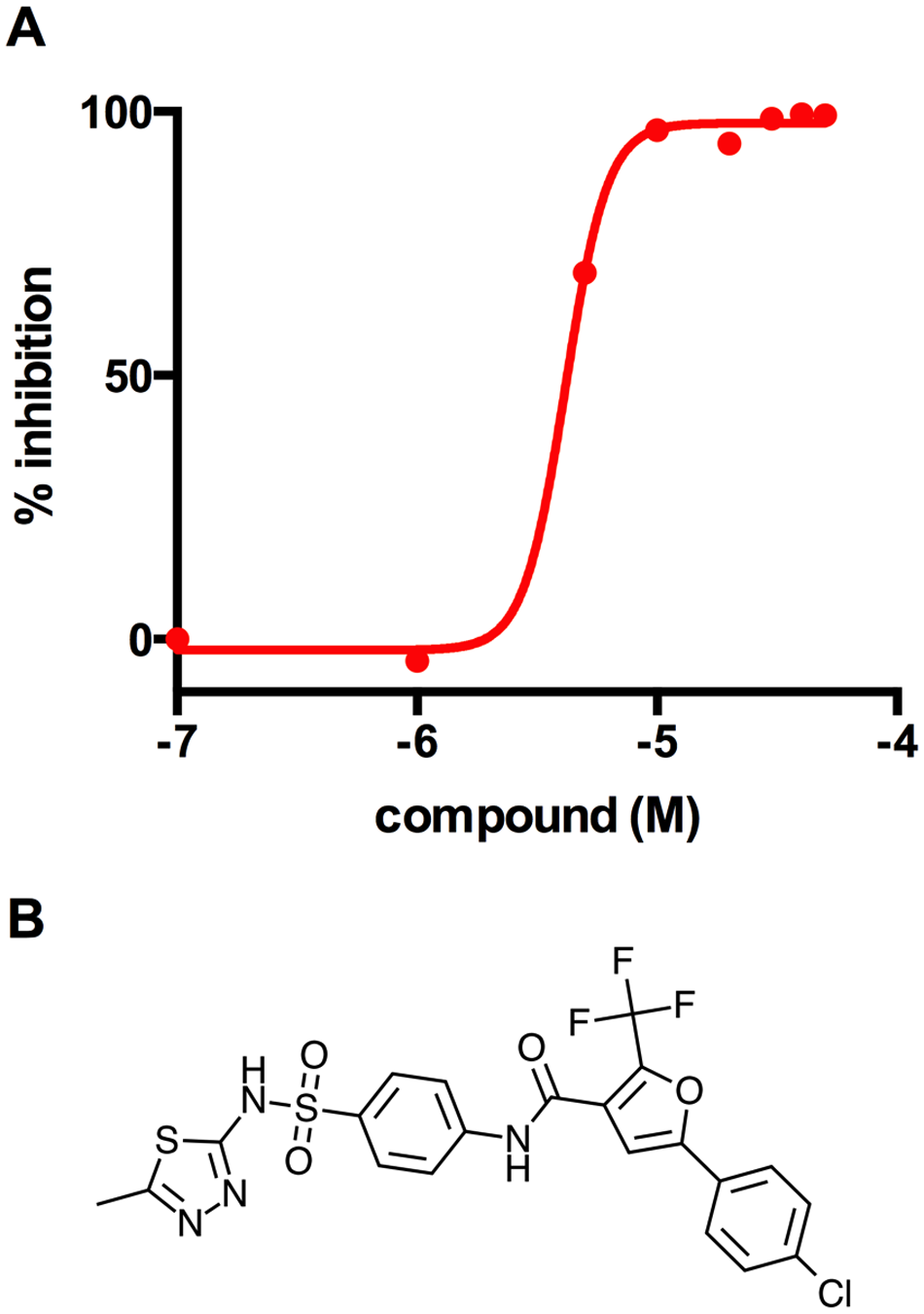 V-13–009920 inhibits the 2-methylcitrate synthase PrpC.