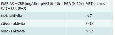 Kompozitivní index k hodnocení aktivity polymylagia rheumatica – Polymyalgia Rheumatica Activity Score (PMR-AS)