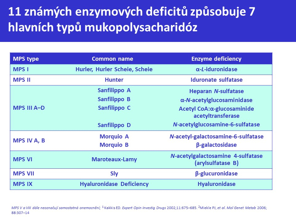 Mukopolysacharidóza typ II – Hunterův syndrom - 5