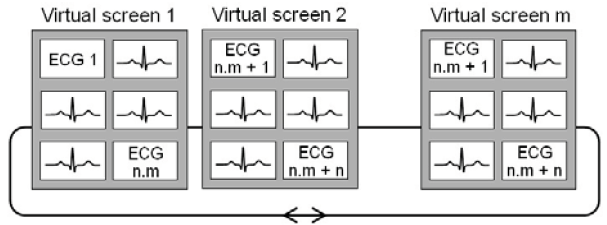 Fig. 3: Concept of virtual screens.
