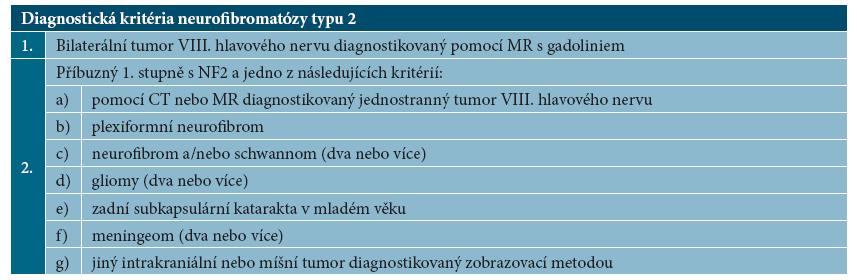 Diagnostická kritéria neurofibromatózy typu 2 podle National Institute of Health Consensus Development Conference (1990) [14]