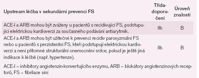 Upstream léčba v sekundární prevenci FS. Modifikováno podle [37].