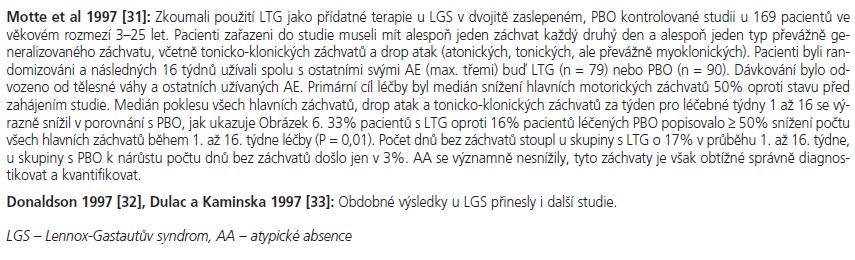 Tab. 1c. Záchvaty spojené s Lennox-Gastautovým syndromem.