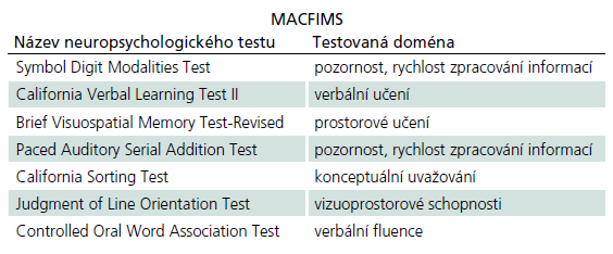 Testová baterie Minimal Assessment of Cognitive Function in Multiple Sclerosis (MACFIMS).