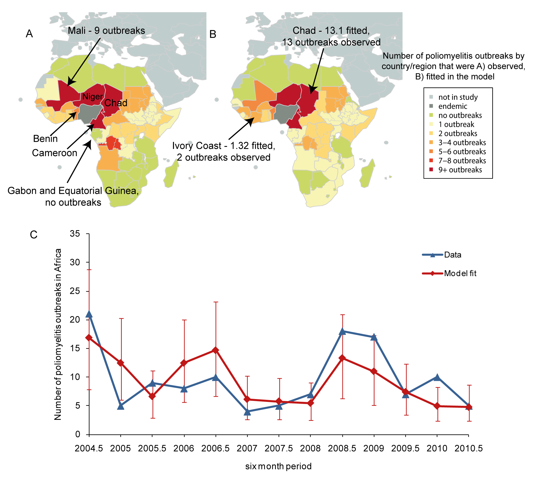 Distribution of the risk of poliomyelitis outbreaks in Africa.