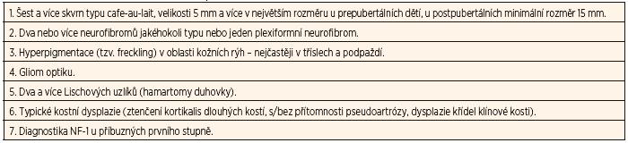 Diagnostická kritéria neurofibromatózy.
