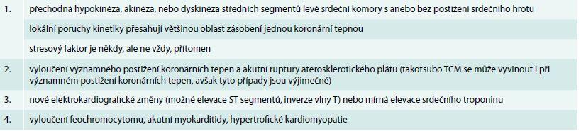 Mayo kritéria k diagnostice takotsubo TCM [3,6]