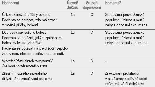 Psychologické faktory při hodnocení chronické pánevní bolesti.