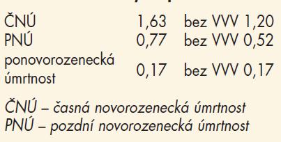 Jihomoravský kraj 2005.