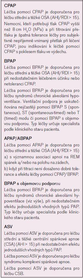 Doporučení pro indikaci jednotlivých typů PAP.