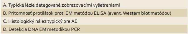 Diagnostické kritéria alveolárnej echinokokózy dle [12]. Tab. 1. Diagnostic criteria for alveolar echinococcosis according to [12].