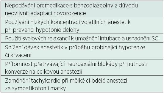 Rizikové faktory pro bdělou anestezii u císařského řezu