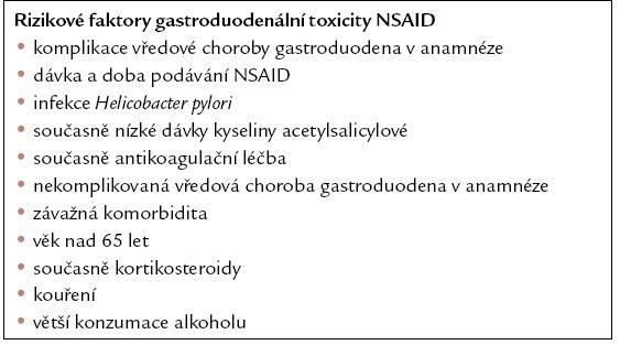 Anamnestické údaje, stav nemocného a užívané léky, které ovlivňují riziko gastroduodenálních komplikací při užívání NSAID. Seřazeno dle míry rizika od nejvyššího k méně významnému. Upraveno dle [5,10,11].