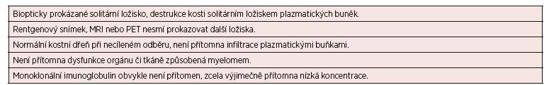 Tab. 4. 2 Kritéria solitárního kostního plazmocytomu*