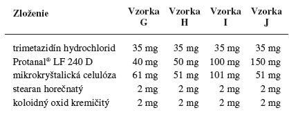 Zloženie matricových tabliet obsahujúcich alginát sodný