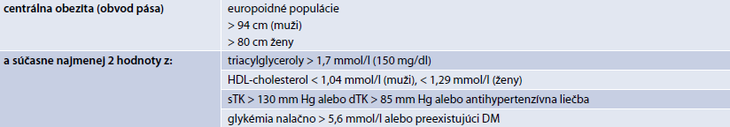 Metabolický syndróm (IDF, 2005)