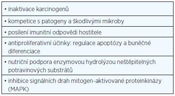 Tab. 2 Účinky probiotik