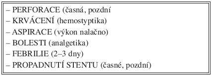 Možné komplikace při zavádění stentů Tab. 1. Potential complications in stents introductions
