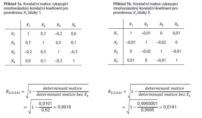 Příklad 1. Ukázky různých výsledků výpočtu koeficientu mnohonásobné korelace kalkulovaného na korelační matici 4 × 4.