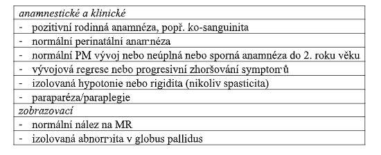 """""""Red flags"""" zpochybňující diagnózu DMO (podle [4] )."""