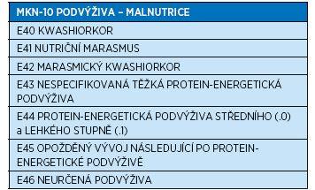 Klasifikace podvýživy dle MKN-10 (5)