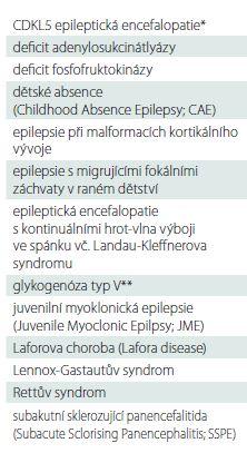 Onemocnění a epileptické syndromy (abecedně uspořádané) s dokumentovaným benefitem ketoterapie (nepřesahujícím obecný 50% průměr ve smyslu 50% redukce záchvatů).