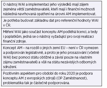 Dosavadní zkušenosti s AM a WAI v ČR