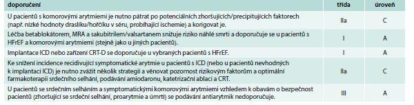 Doporučení pro řešení komorových tachyarytmií při srdečním selhání