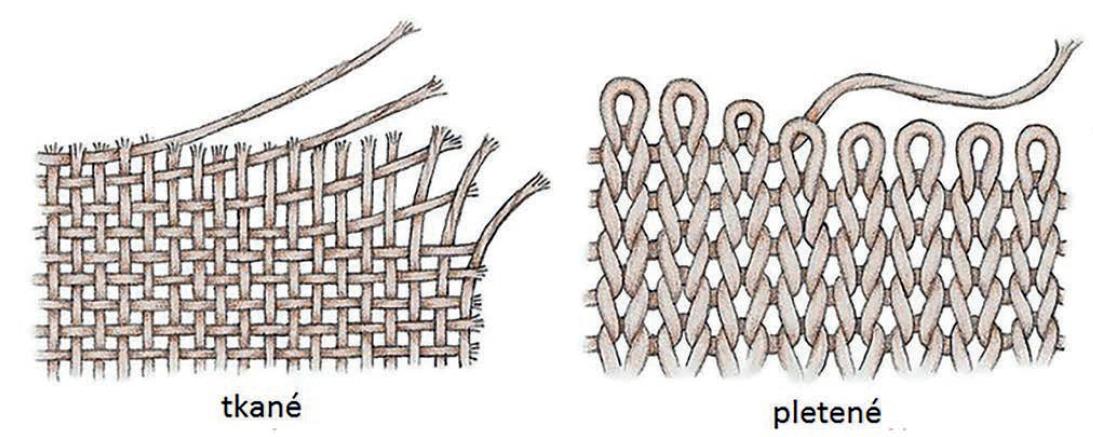 Tkaná a pletená síťka<br> Fig. 1: Woven and knitted mesh