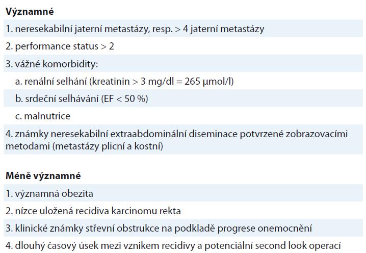 Faktory kontraindikující CRS/HIPEC v léčbě metachronních peritoneálních metastáz kolorektálního karcinomu – upraveno podle Sugarbakera [45].