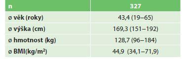 Demografické údaje nemocných před SG 2010−2017<br> Tab. 1: Demographics of the patients before SG 2010−2017