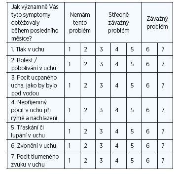 Eustachian Tube Dysfunction Questionnaire (ETDQ-7).