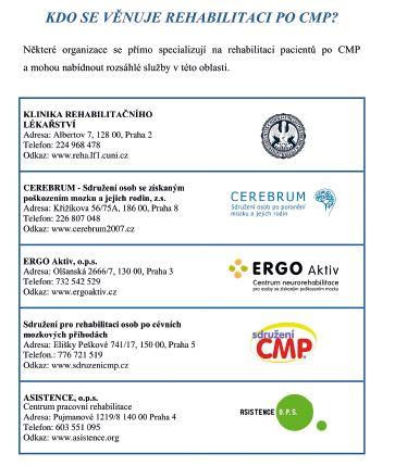 Rehabilitace pacientů po CMP.
