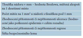 Základní požadavky při histologickém vyšetření primárního melanomu