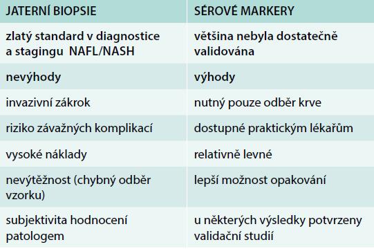 Výhody a nevýhody sérových markerů ve srovnání s jaterní biopsií