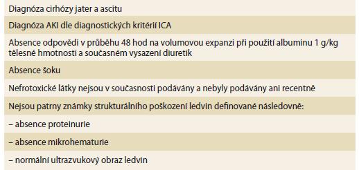 Diagnostická kritéria hepatorenálního syndromu akutního poškození ledvin dle International Club of Ascites [12]. Tab.3. Diagnostic criteria for hepatorenal acute kidney damage syndrome according to the International Club of Ascites [12].