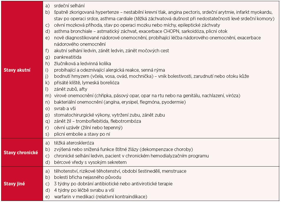 Stavy, za kterých nelze provádět ošetření lymfodrenáží
