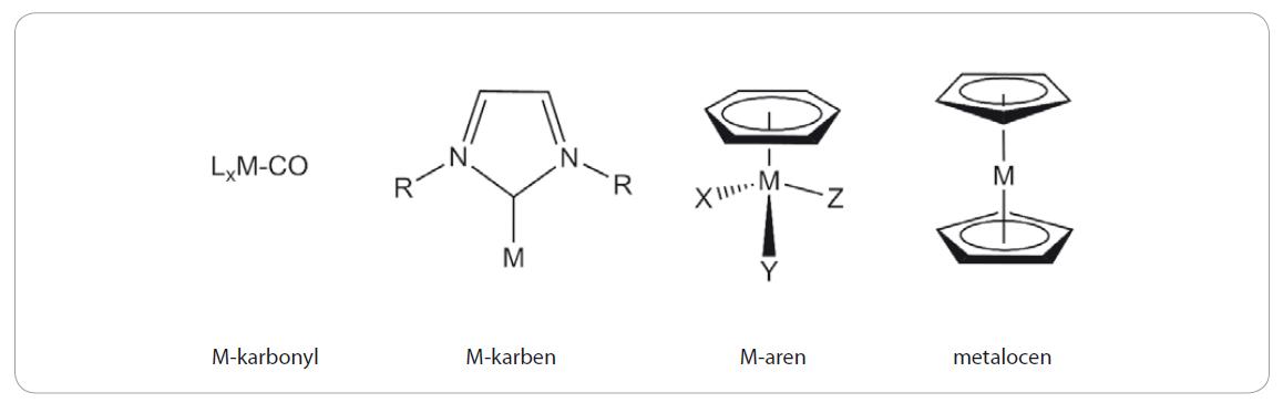 Strukturní typy organokovových sloučenin s protinádorovým účinkem.