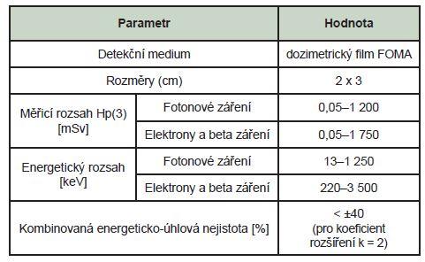 Technické parametry dozimetru pro oční čočku. <sup>3</sup>